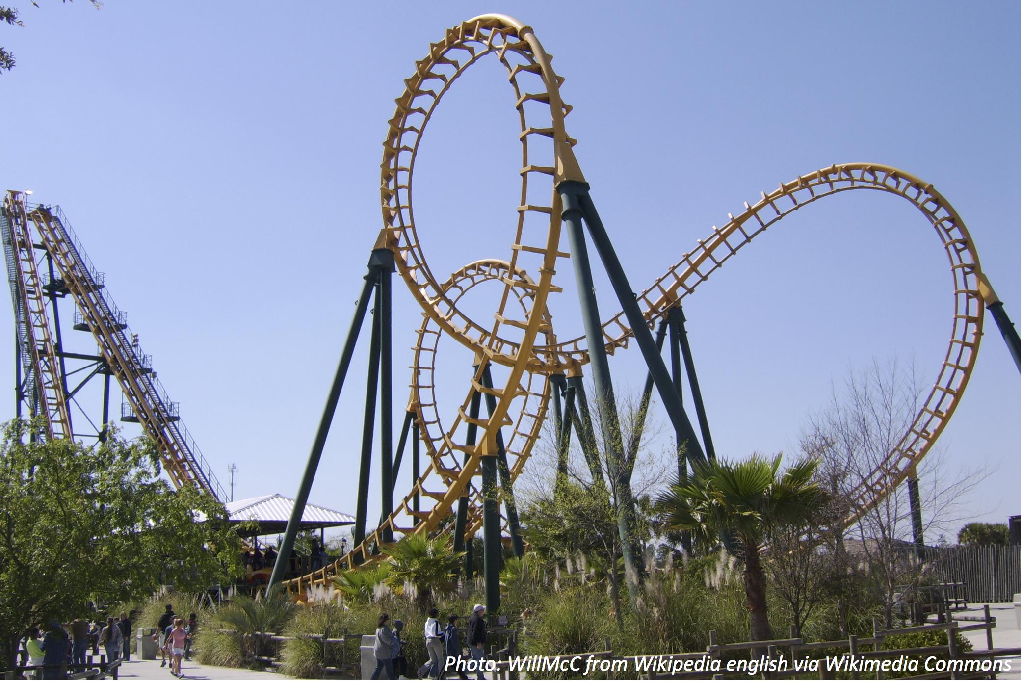 Roller Coaster Pro