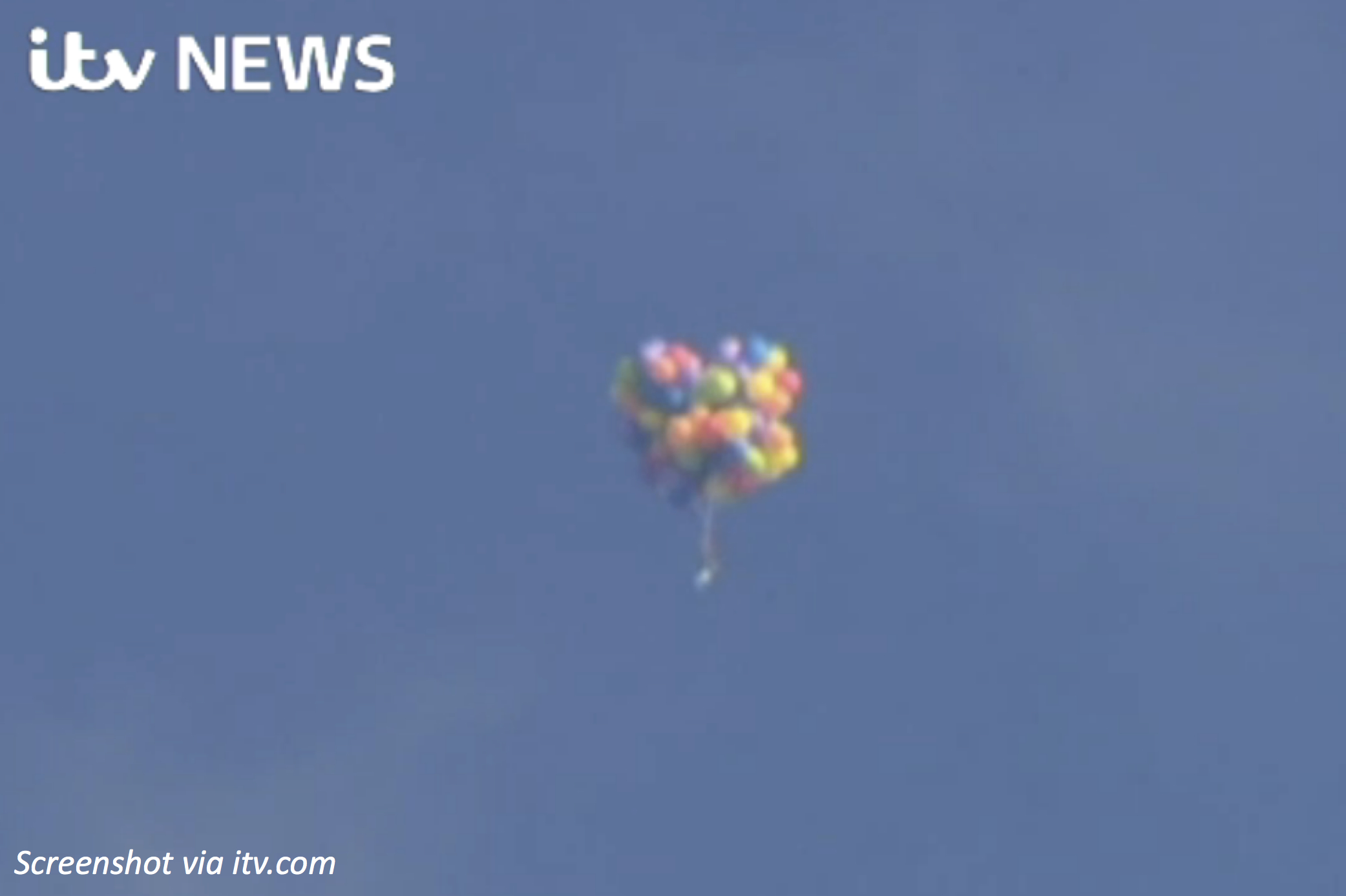 How to Fly with a Party Balloon