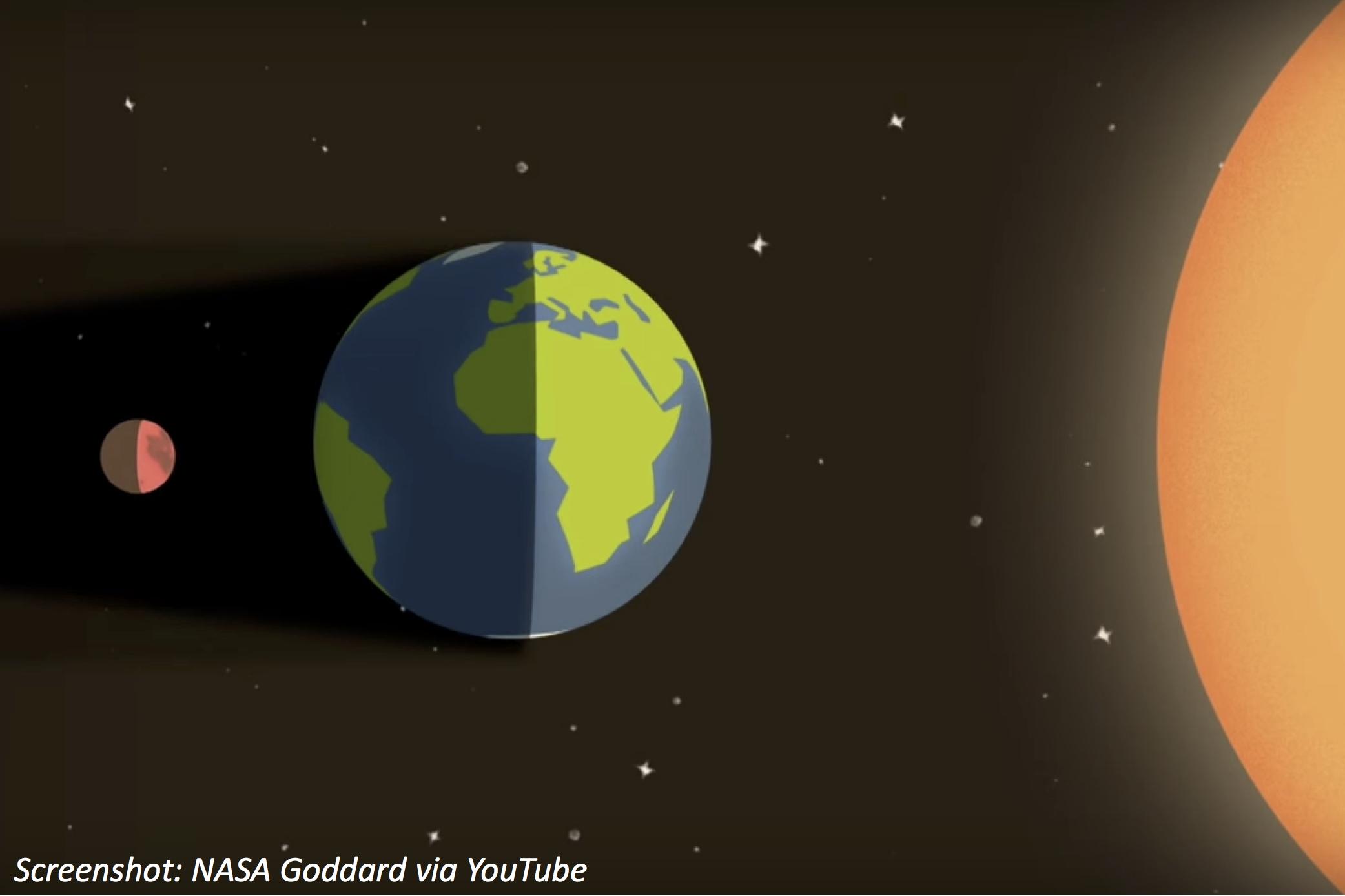 Supermoon Lunar Eclipse!