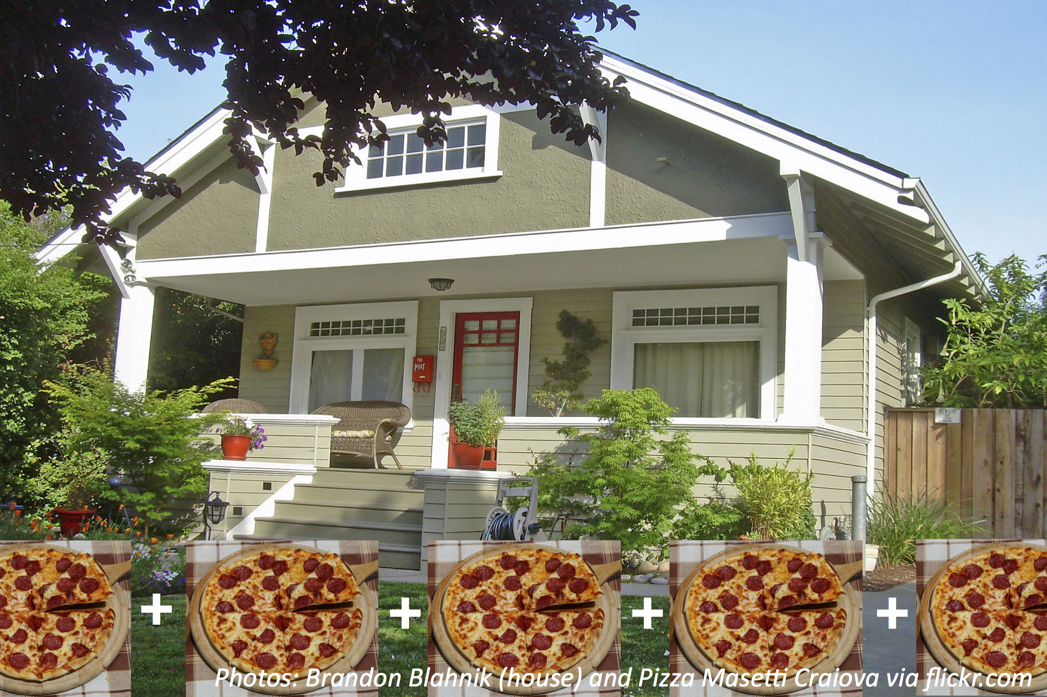 Home Sweet Pizza