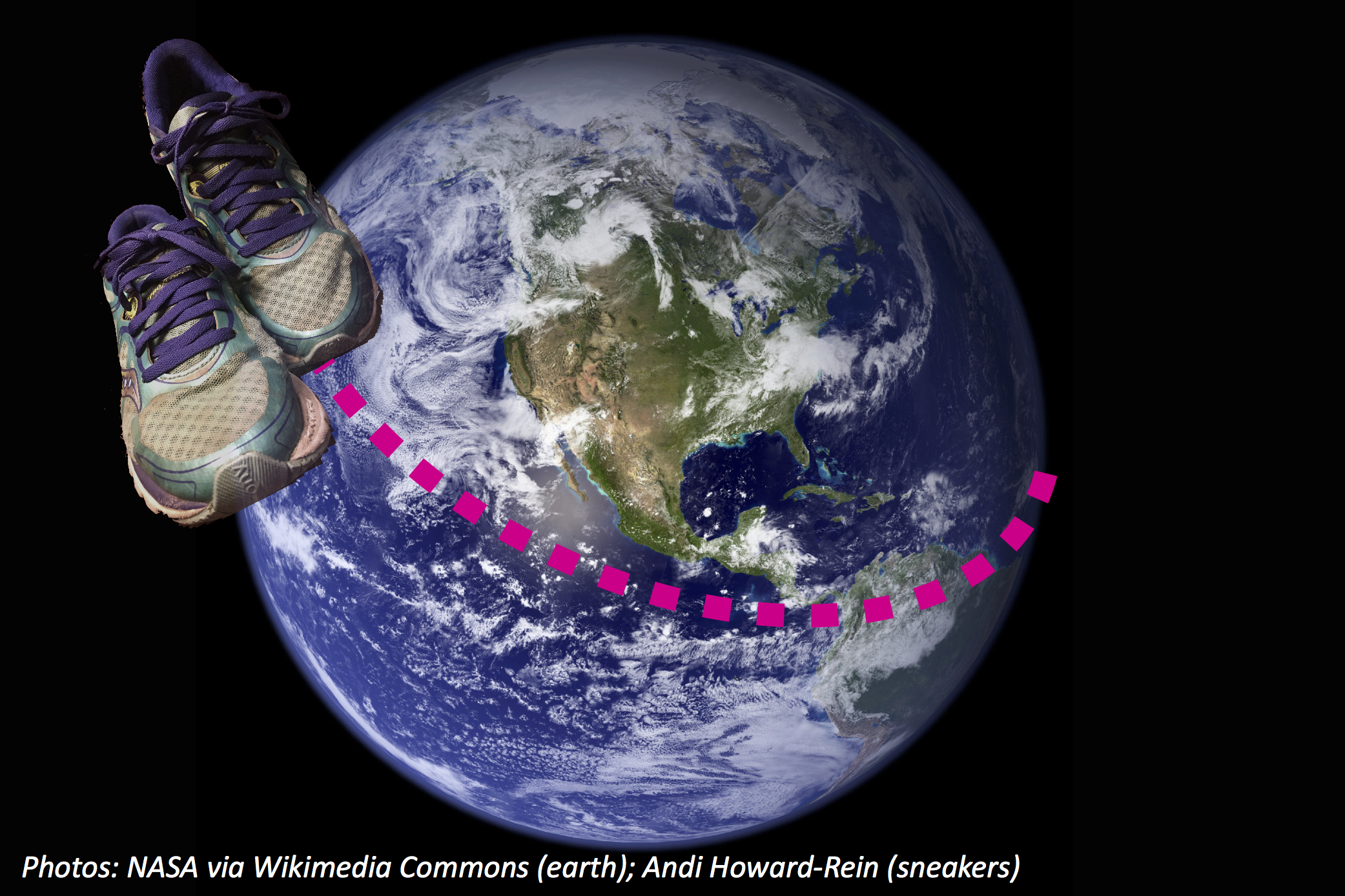 Running Around the Whole World