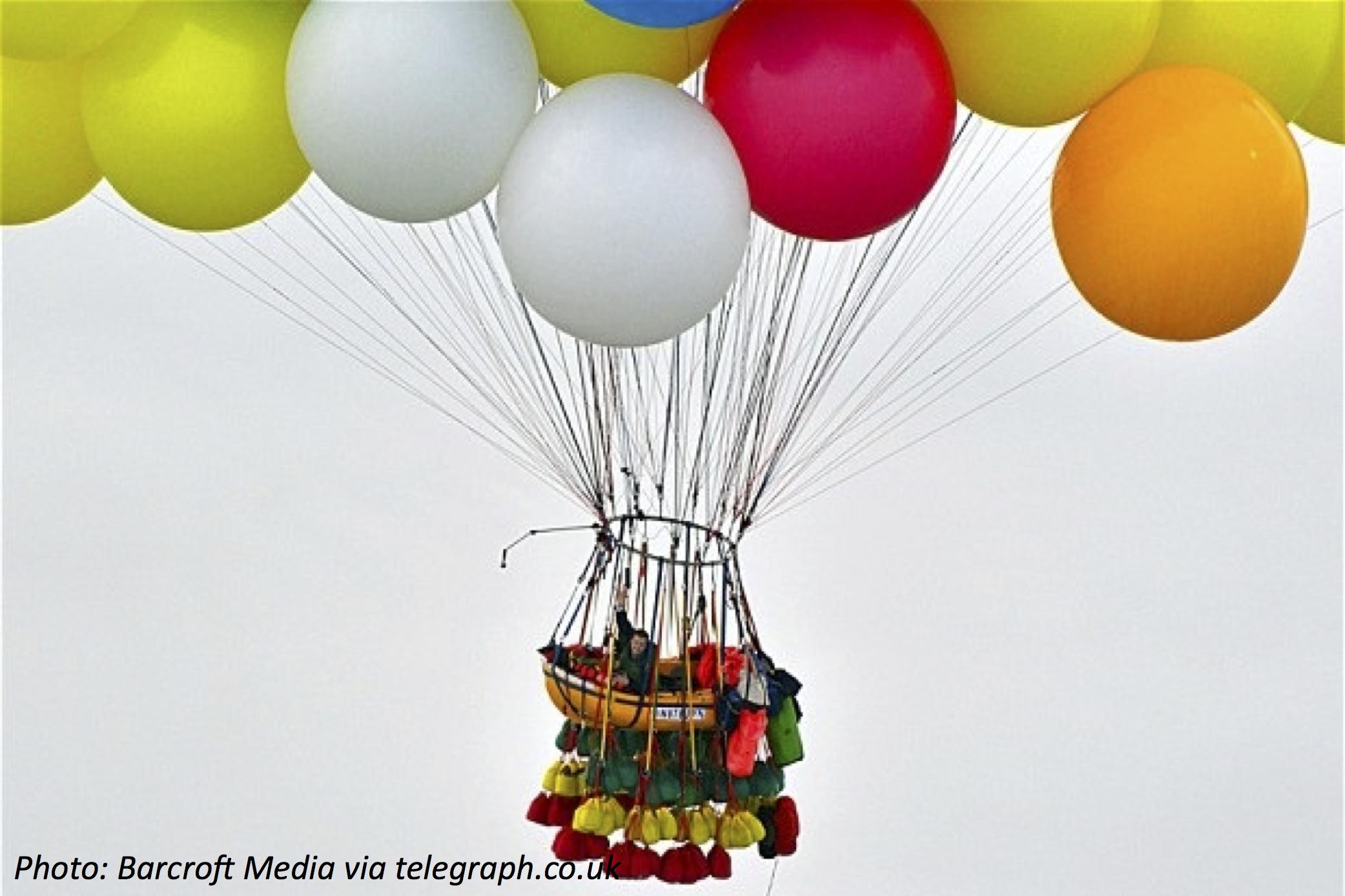 Wrong Kind of Balloon Ride