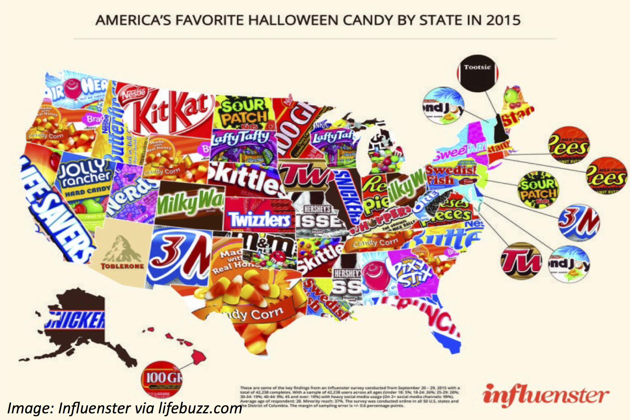 Map Your Favorite Candy!